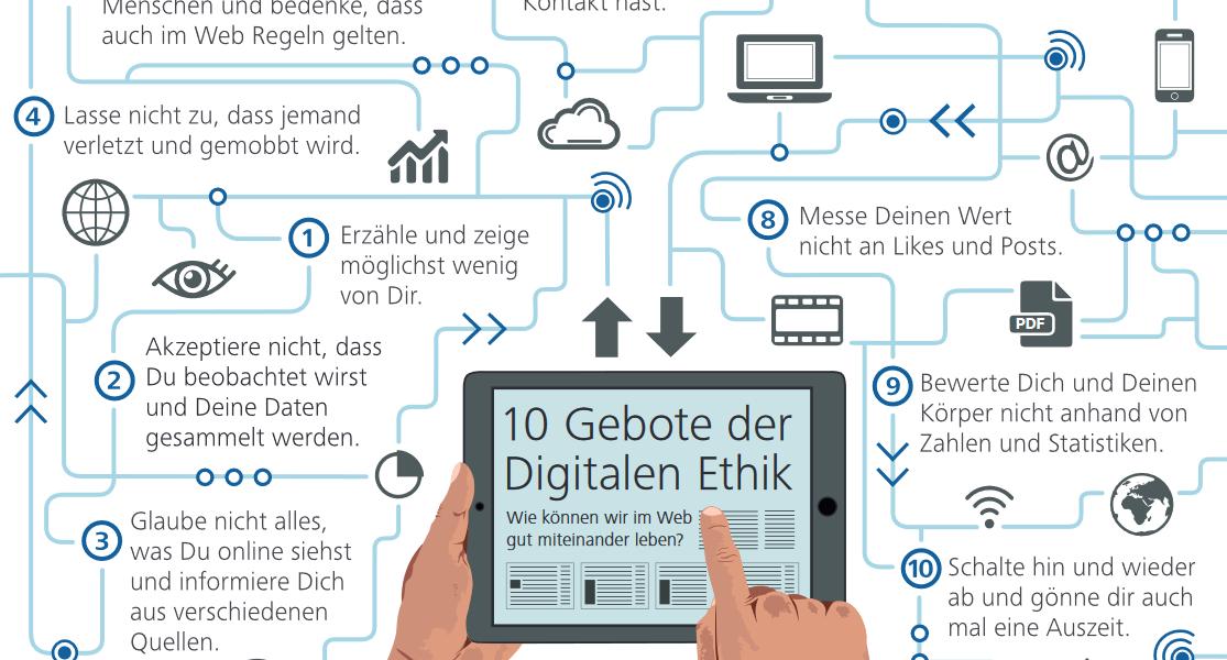 Quelle: https://www.hdm-stuttgart.de/digitale-ethik/digitalkompetenz/10_gebote/bilder/10gebote